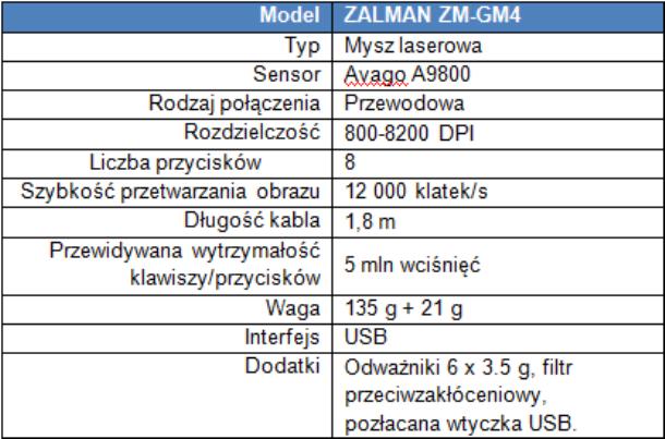 Zalman ZM-GM4 Specyfikacja