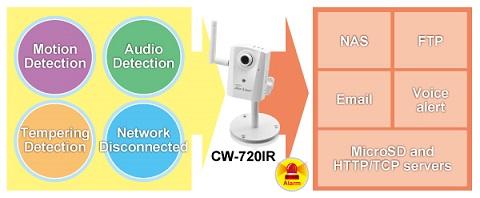 CW-720IR_app_icon_05