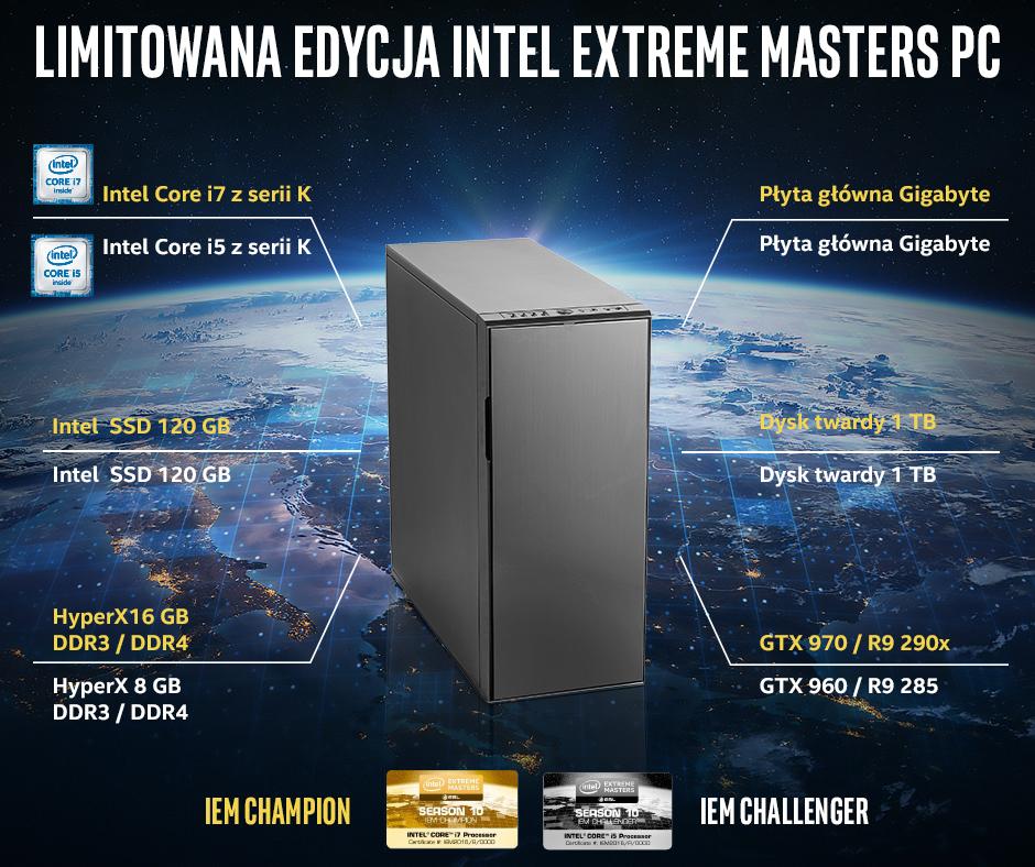 IEM_Limitowana Edycja Komputerow PC