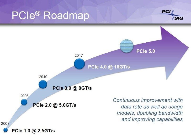 PCIe-4.0-1