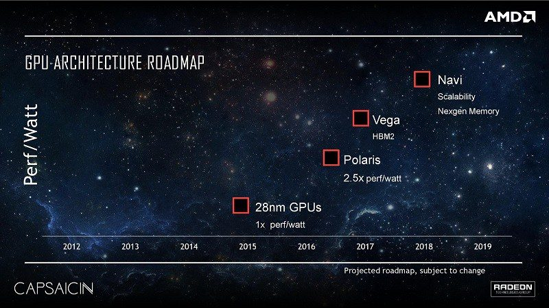 Capsaicin-AMD-RTG-Radeon-GPU-Polaris-Vega-Roadmap