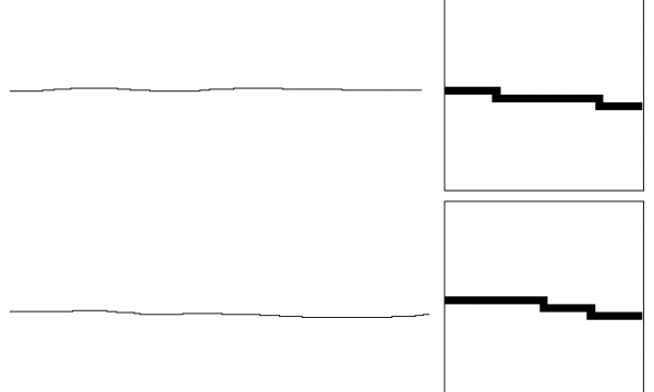 Mionix-Castor-interpolacja