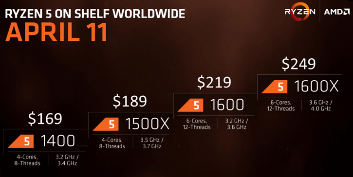 AMD-Ryzen-5_Pricing