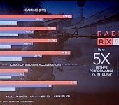 AMD-Radeon-RX-550-