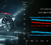 ASUS-ROG-Posedion-GeForce-GTX-1080-TI_3-1140x433