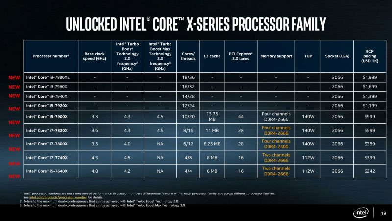 intel-core-x-slajd-10