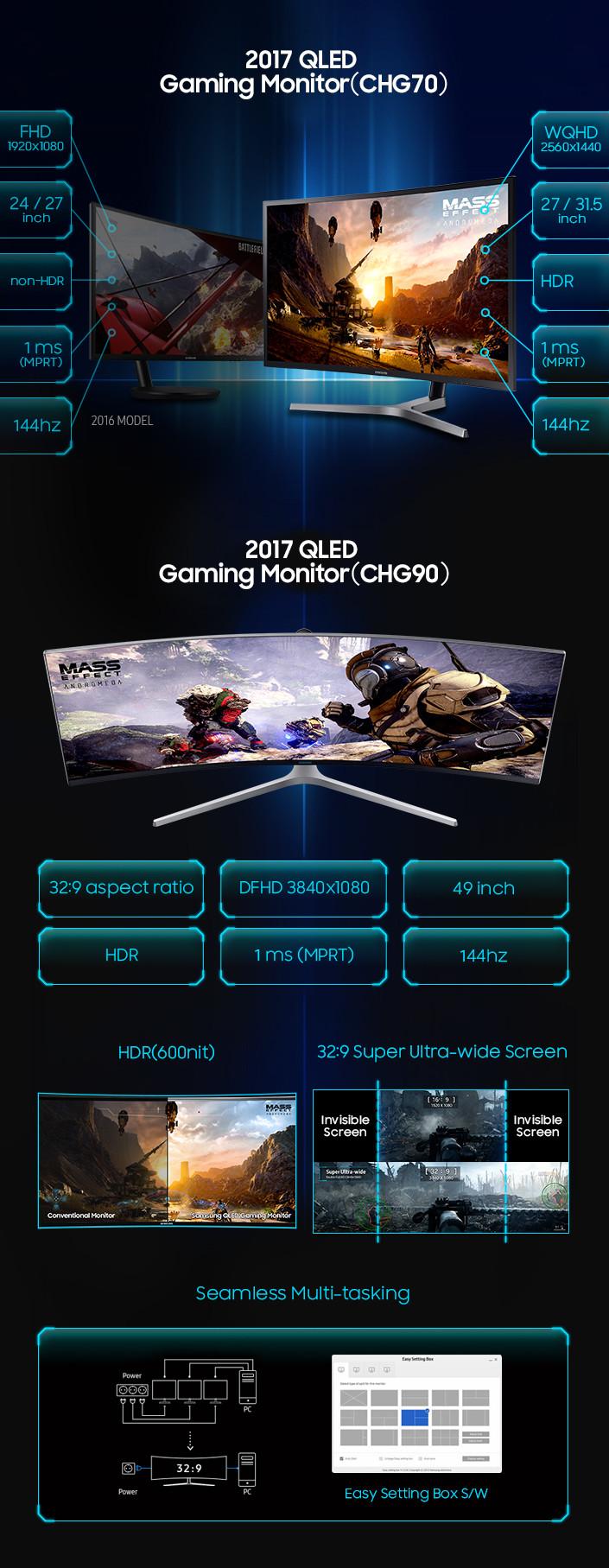 CHG Samsung