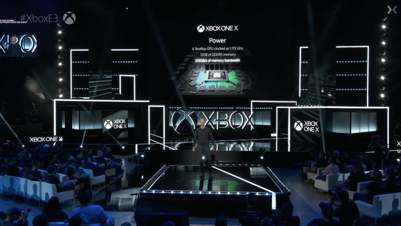 Xbox-One-X-Specs