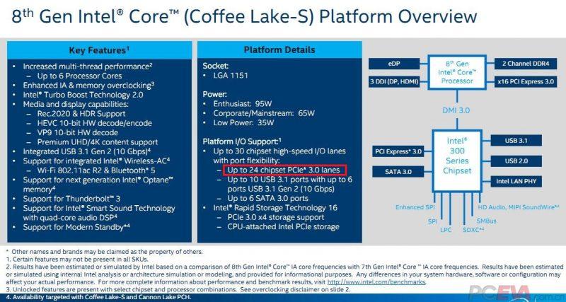 Intel-Coffee-Lake-and-300-Series-Platform-Details_1