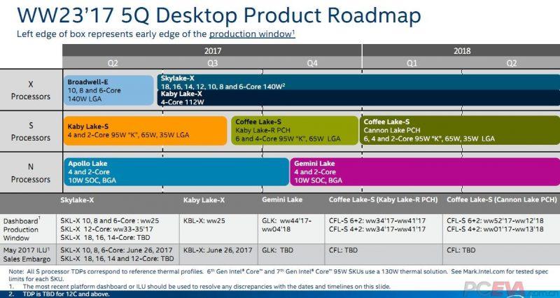 Intel-Coffee-Lake-and-300-Series-Platform-Details_2