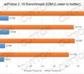 Intel-Core-i7-8700K_wPrime