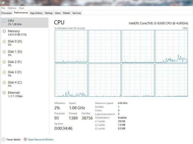 intel core i3 8300 specyfikacja