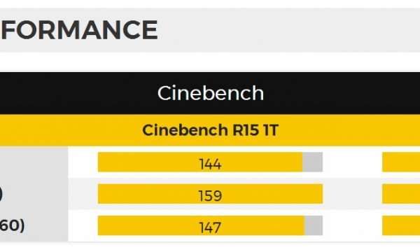 Ryzen 7 2700U cinebench