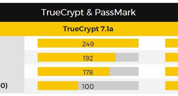 Ryzen 7 2700U truecrypt