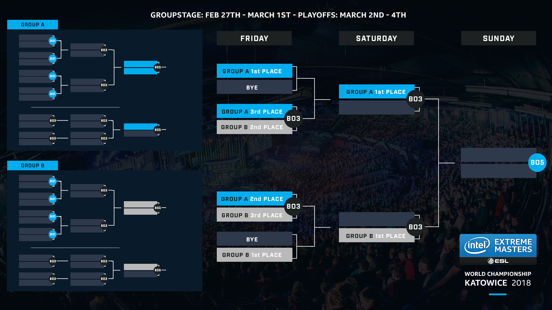 IEMKatowice18_TournamentFormat18_1920x1080_Final_Stage
