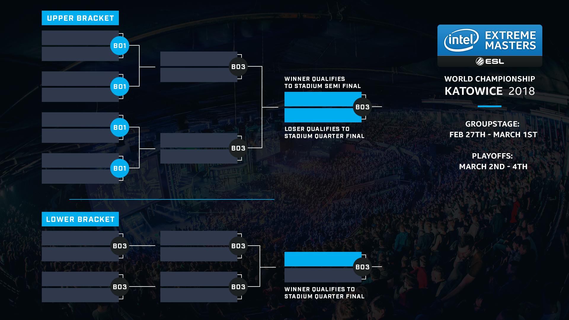IEMKatowice18_TournamentFormat18_1920x1080_Groupstage