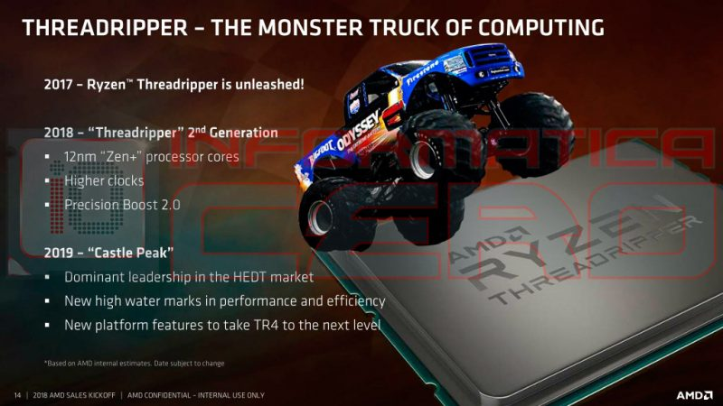 AMD-CastlePeak