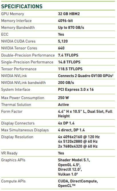 NVIDIA-Quadro-GV100-Specs