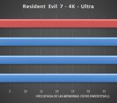 AMD-Ryzen-7-2700X-Juegos-4K-03