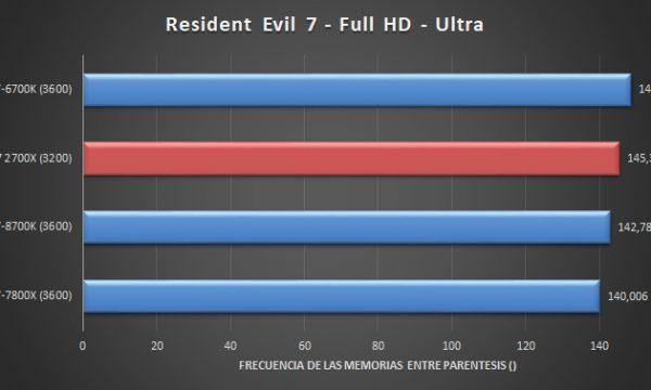 AMD-Ryzen-7-2700X-Juegos-Full-HD-03