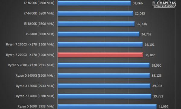 AMD-Ryzen-7-2700X-Tests-01-1