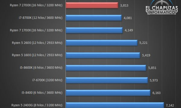 AMD-Ryzen-7-2700X-Tests-02-1