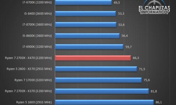 AMD-Ryzen-7-2700X-Tests-05-1