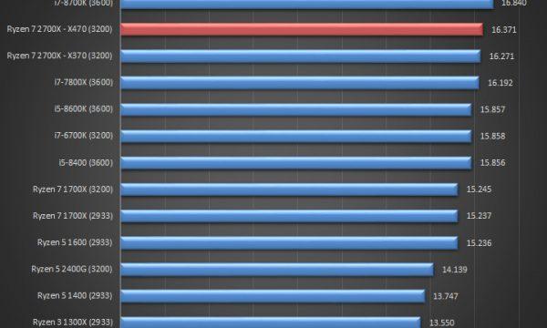 AMD-Ryzen-7-2700X-Tests-07-1