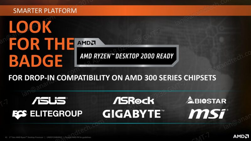 2nd Gen AMD Ryzen Desktop Processor-page-041
