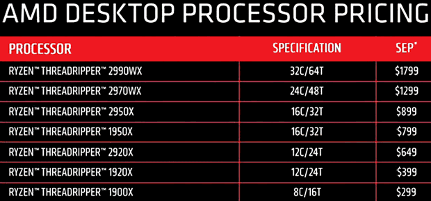 AMD-Desktop-Processor-Pricing-August-2018