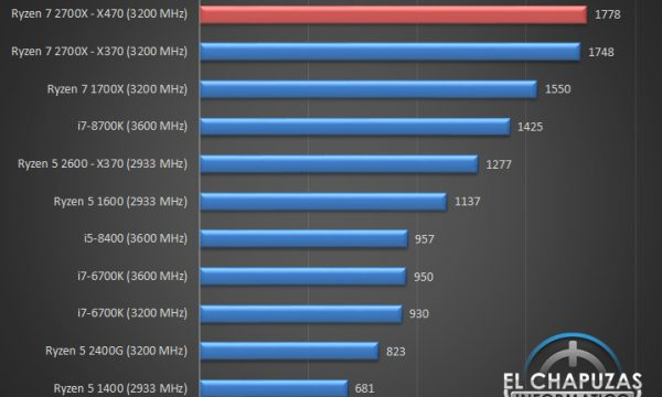 AMD-Ryzen-7-2700X-Tests-03-1