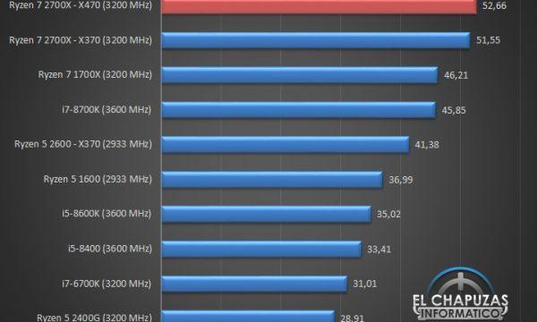 AMD-Ryzen-7-2700X-Tests-04-1